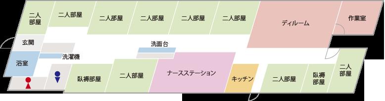 病棟マップ